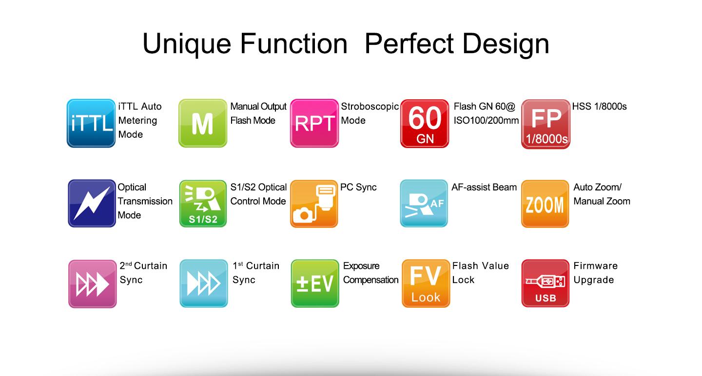 Unique Function Perfect Design