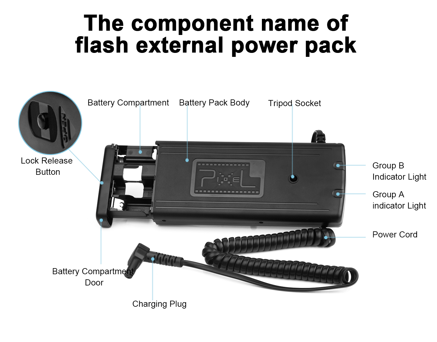 The component name of flash external power pack