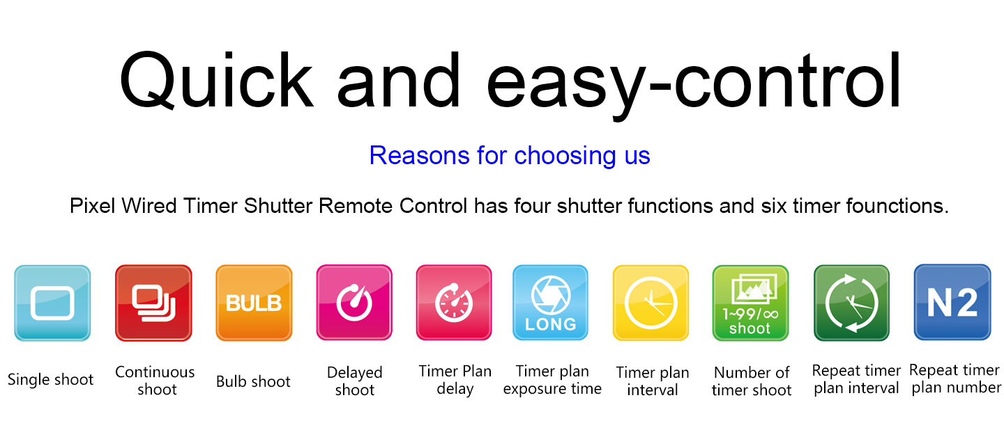 Quick and easy-control