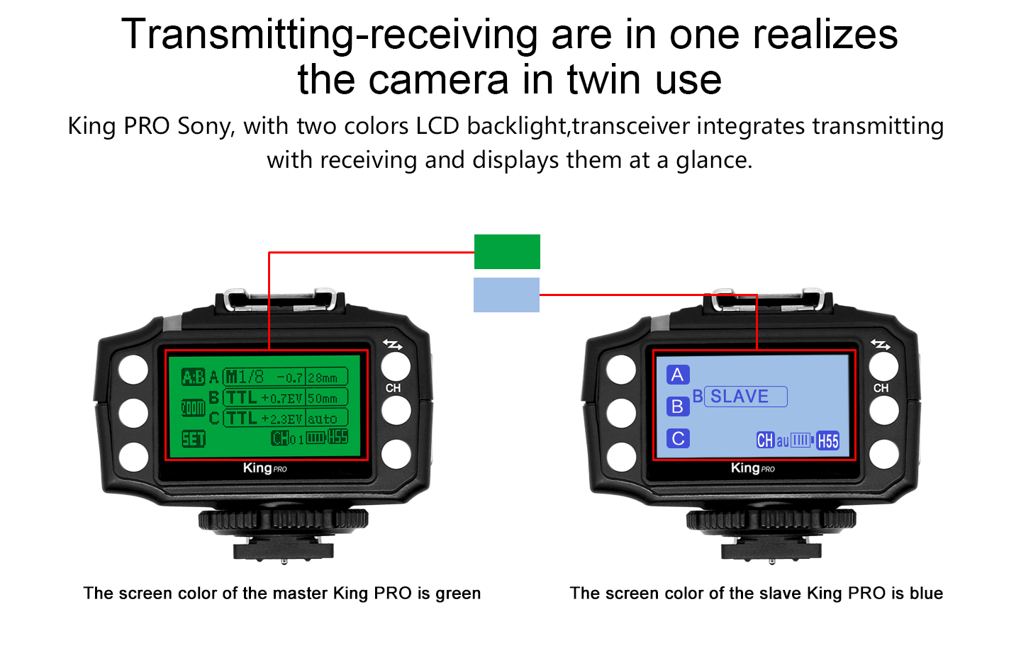 Transmitting-receving are in one realizes the camera in twin use