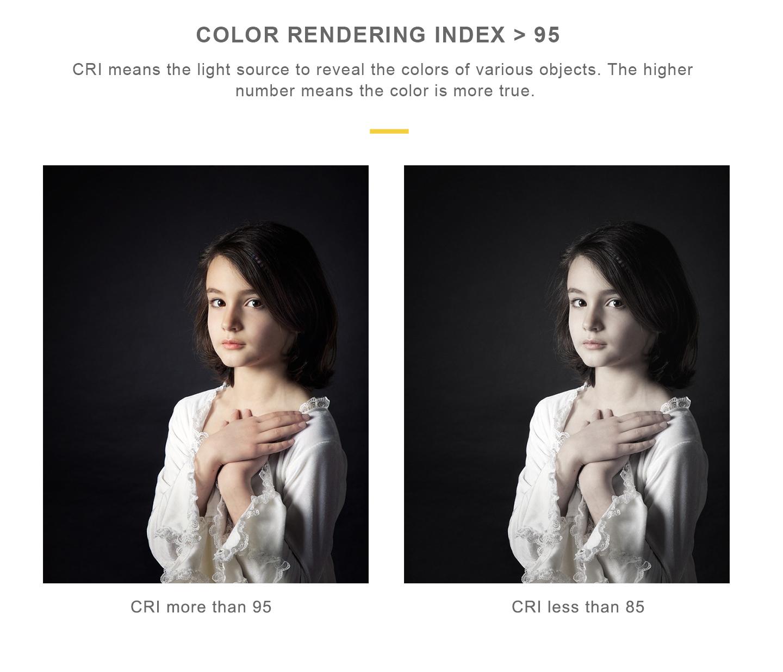 COLOR RENDERING INDEX > 95