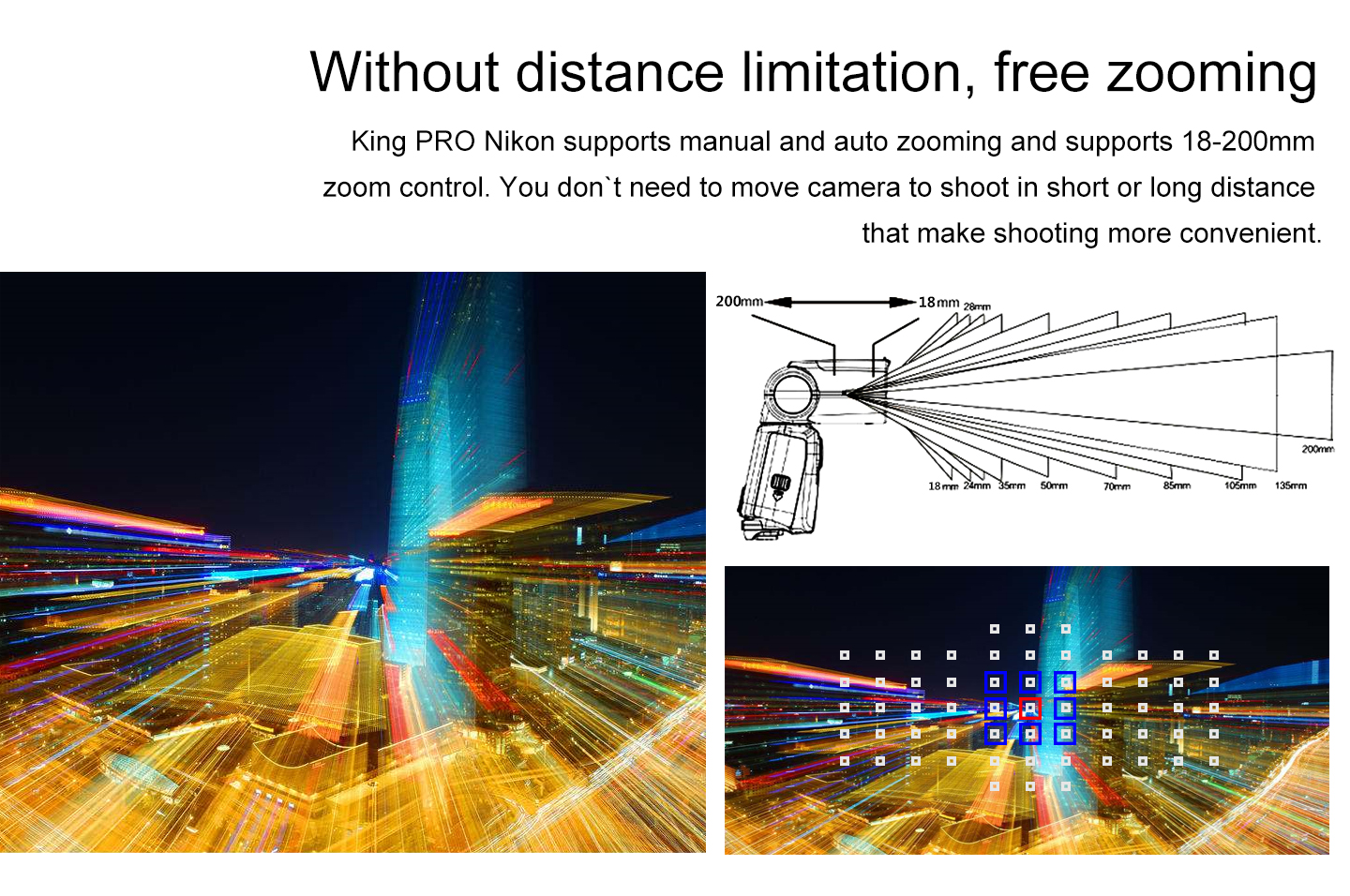Without distance limitation, free zooming