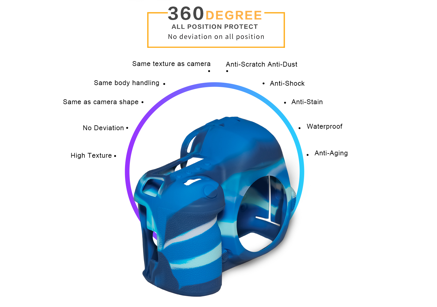 360 DEGREE, ALLPOSITION PROTECT
