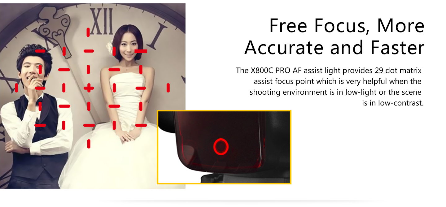 Free Focus, More Accurates and Faster