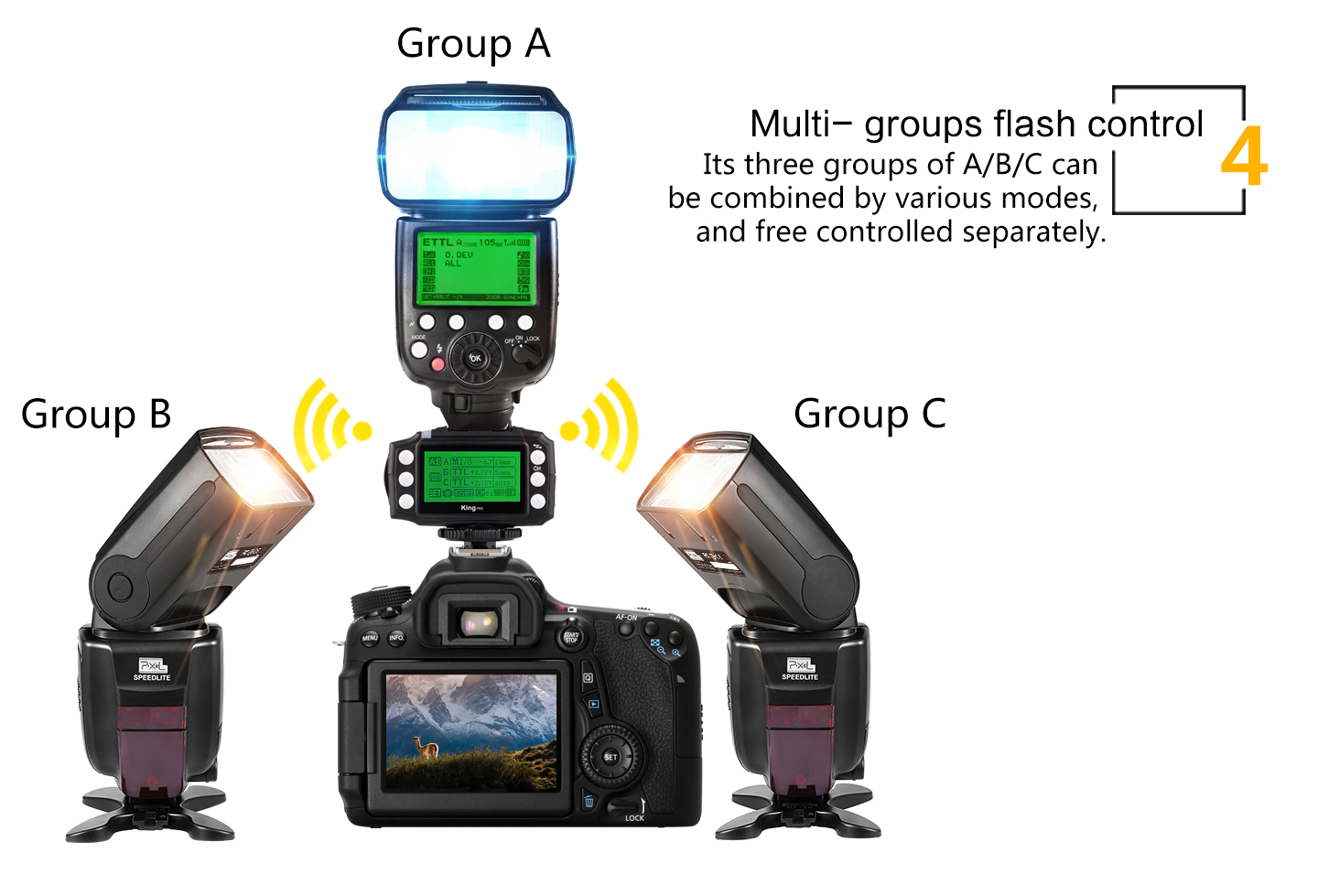 Multi- groups flash control