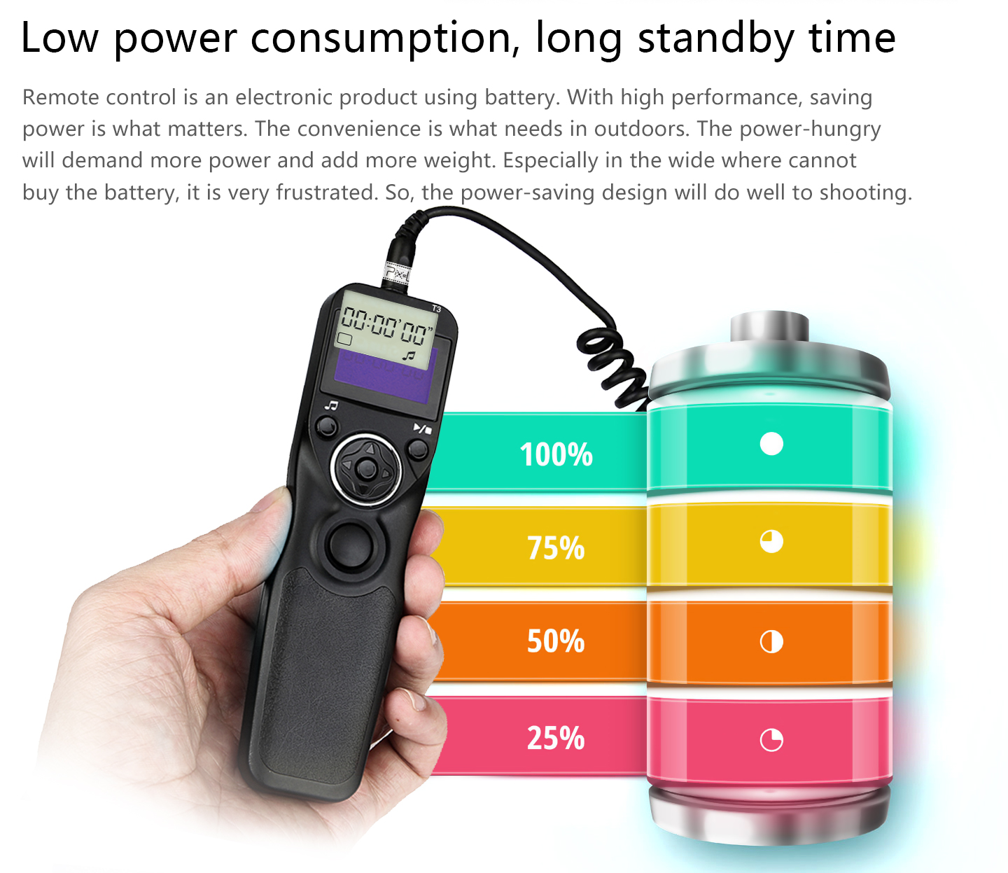 Low power consumption, long standby time