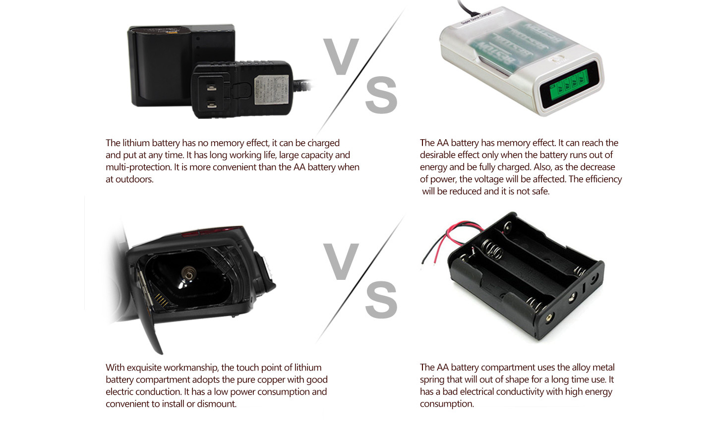 The explanation of the advantage of lithium battery