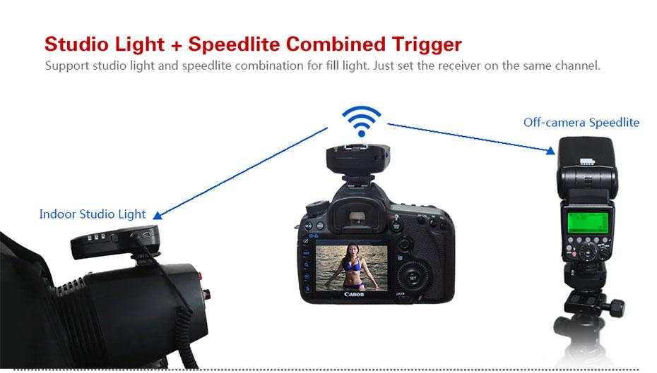 Studio Light + Speedlite Combined Trigger