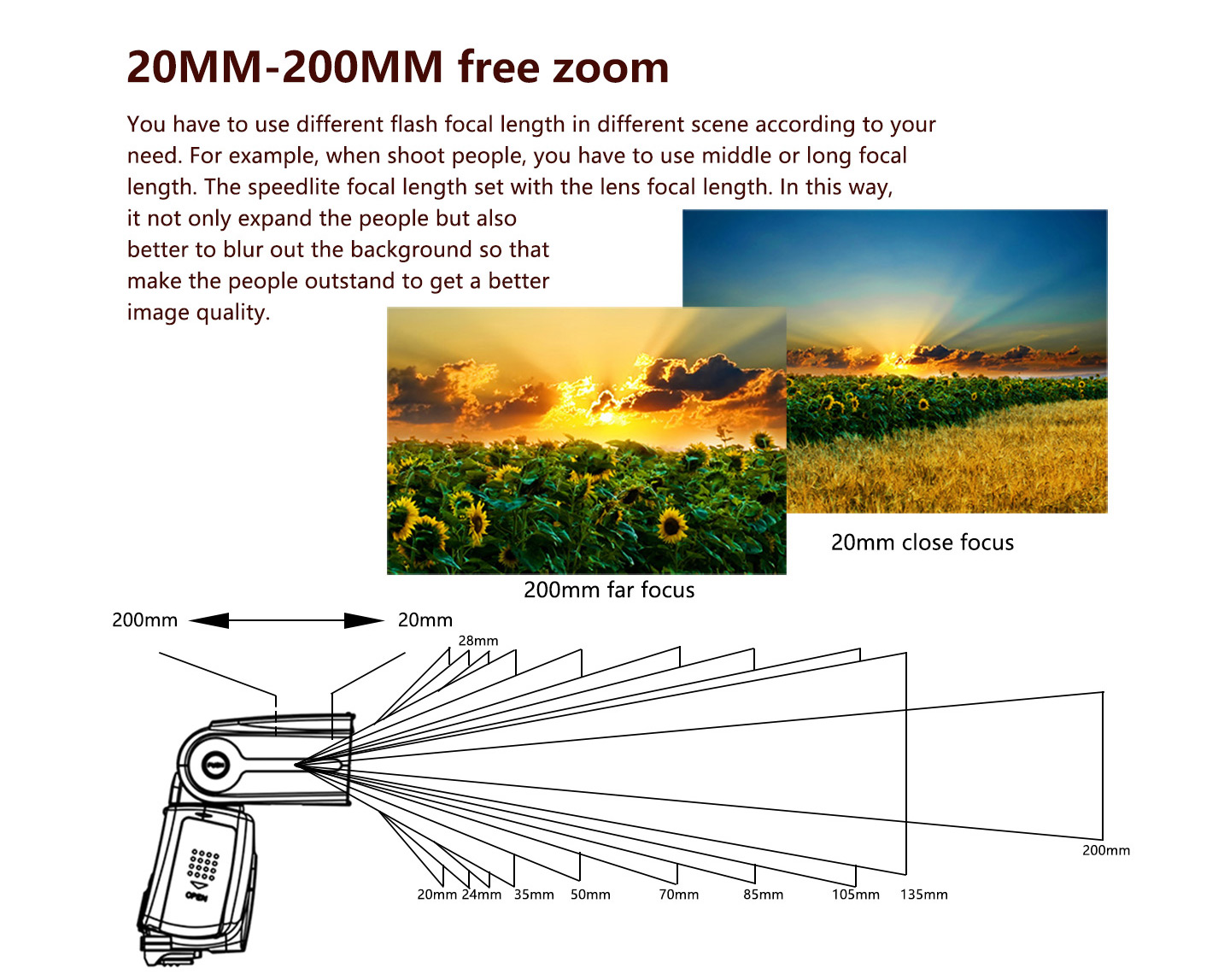 20MM -200MM free zoom