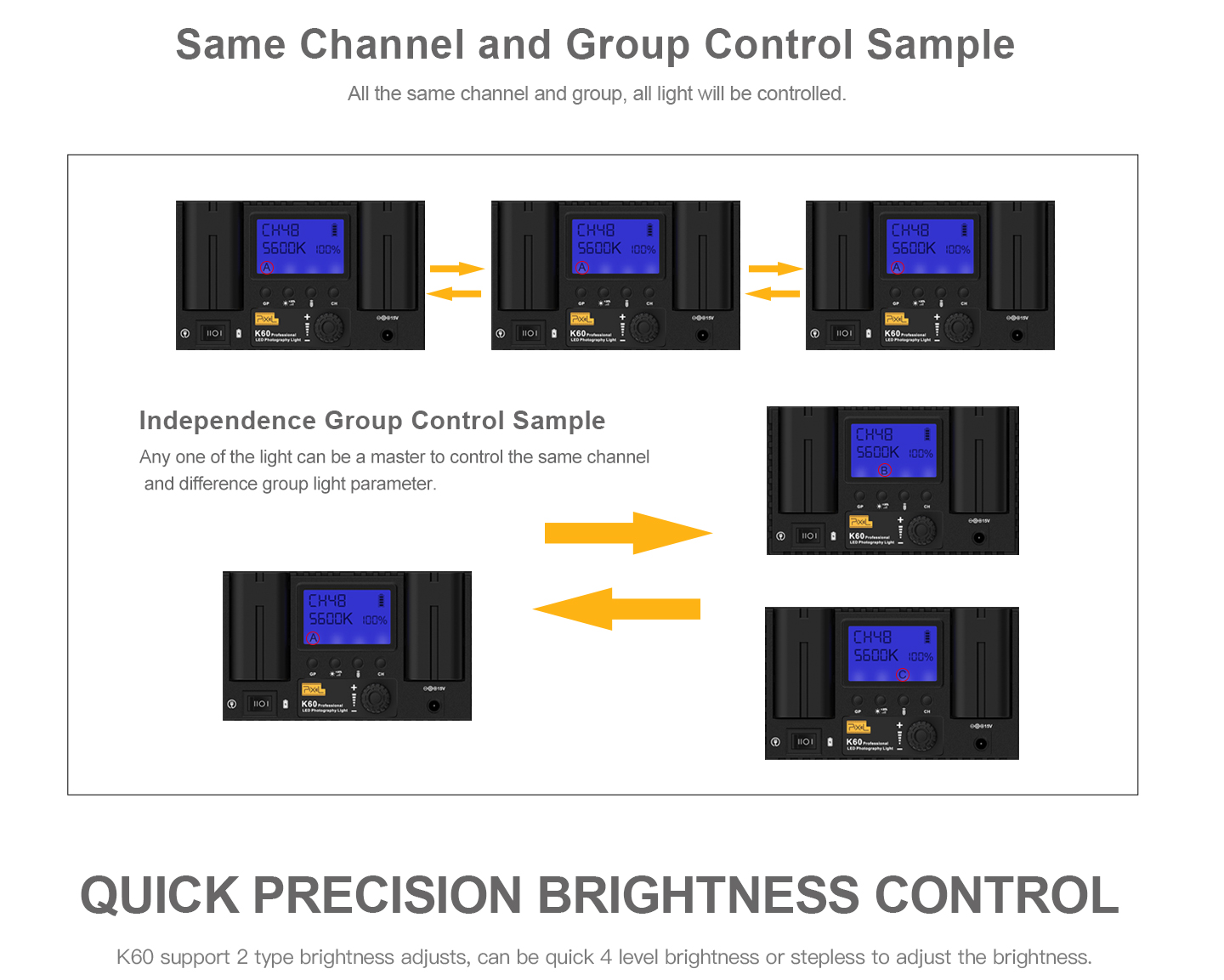 Same Channel and Group Control Sample