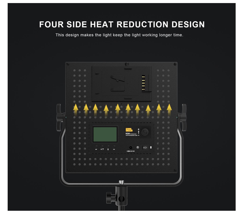 FOUR SIDE HEAT REDUCTION DESIGN