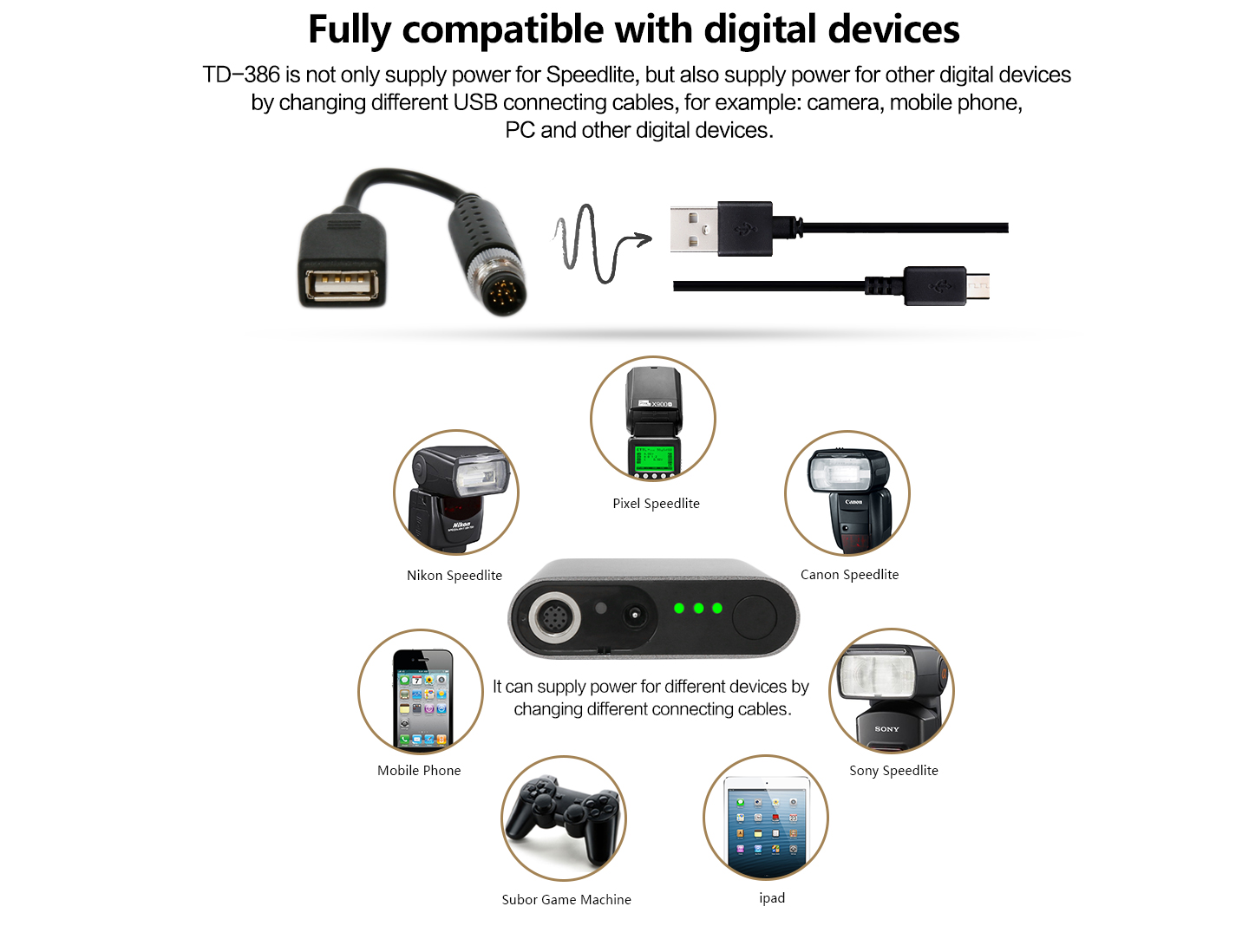 Fully compatible with digital devices