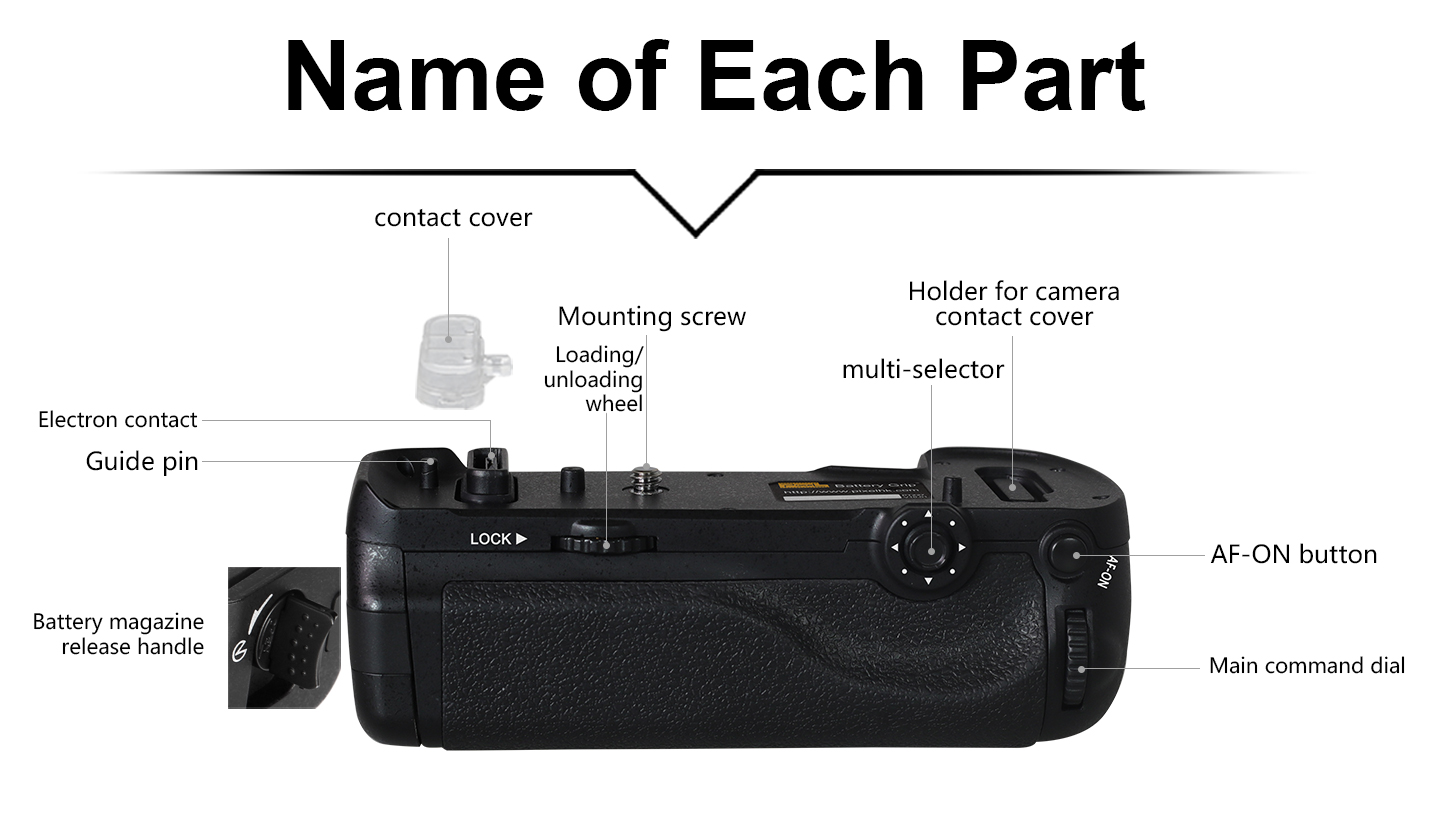 Name of Each Part