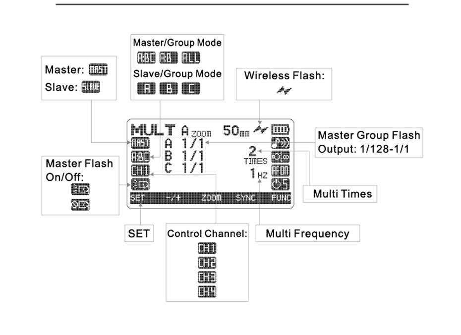 Functional circuit diagram