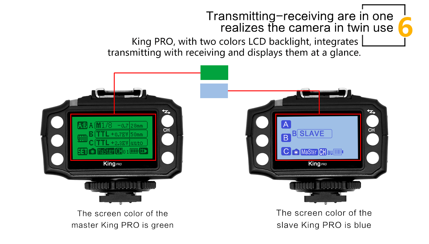Transmitting-receiving are in one realizes the camera in tein use