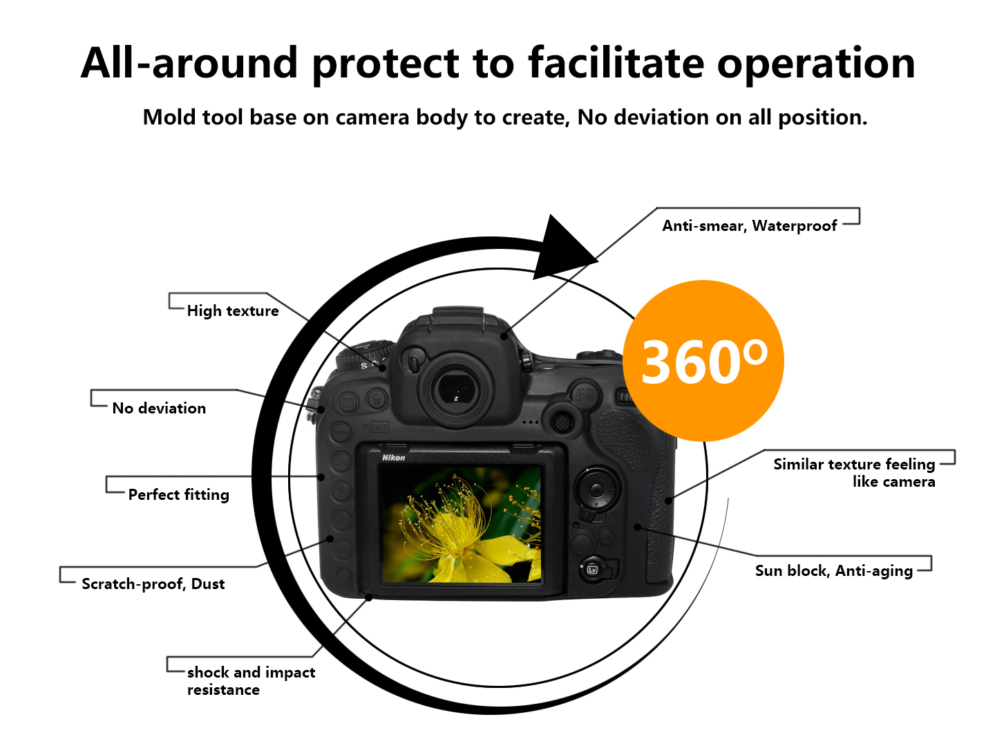 All-around protect to facilitate operation
