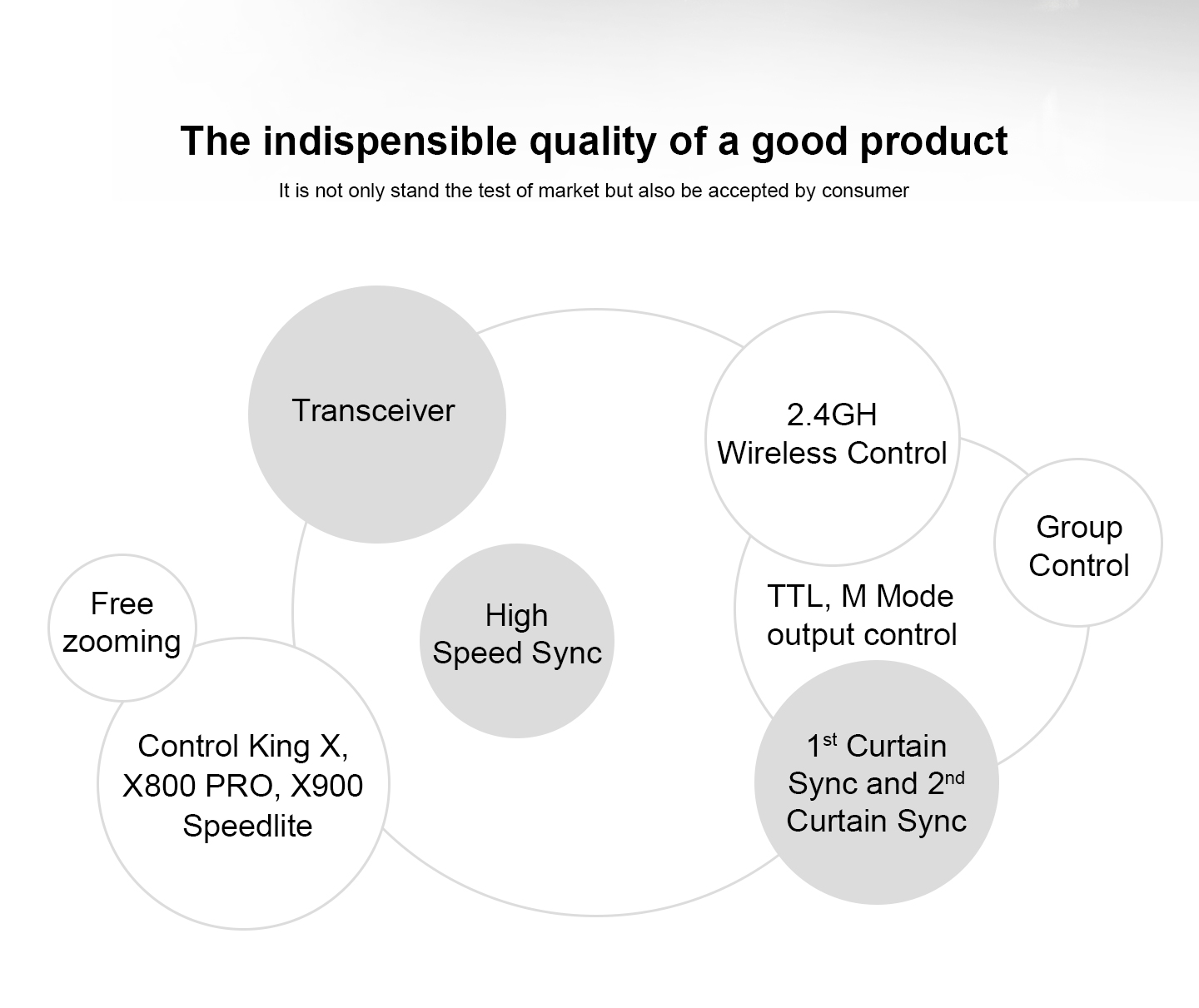 The indispensible quality of a good product