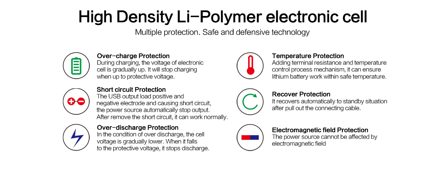 High Density Li-Polymer electronic cell