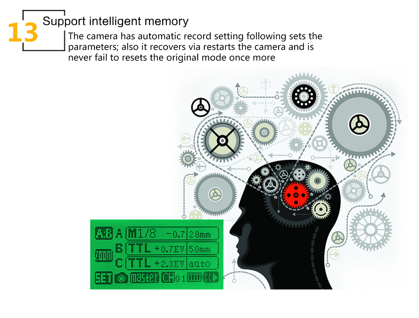 Support intelligent memory