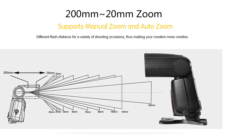 20mm~200mm Zoom
