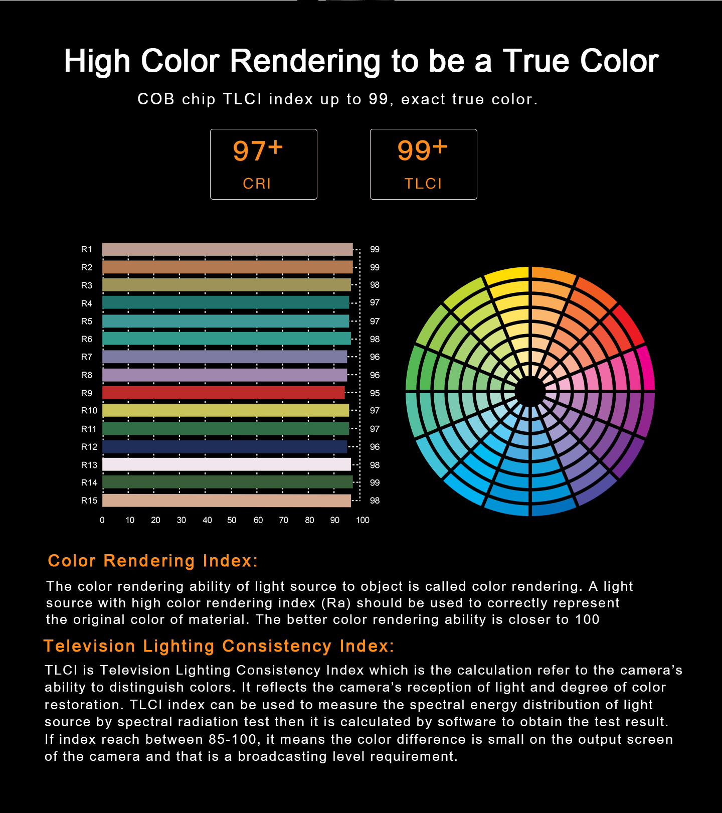 High Color Rendering to be a Ture Color