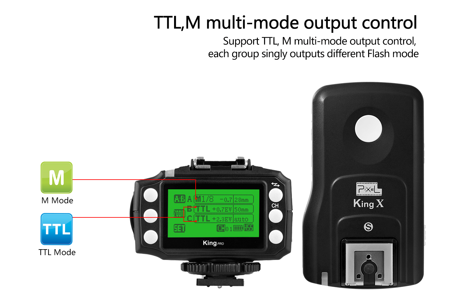TTL, M multi-mode output control