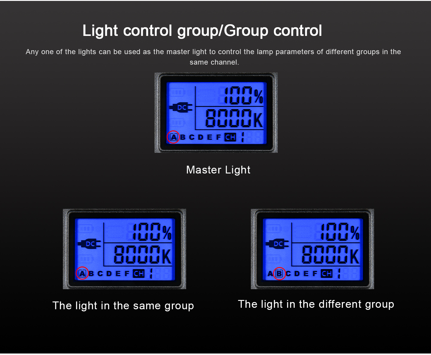 Light control group/Group control