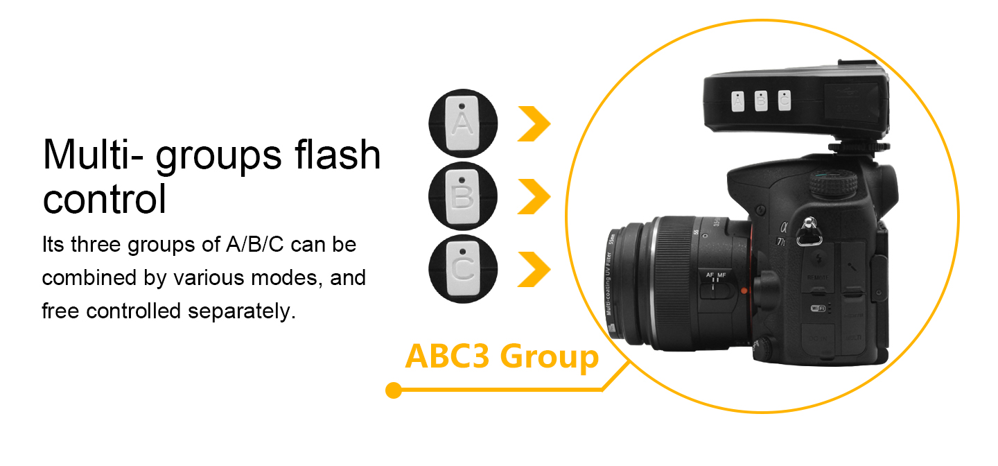 Multi- group flash contorl