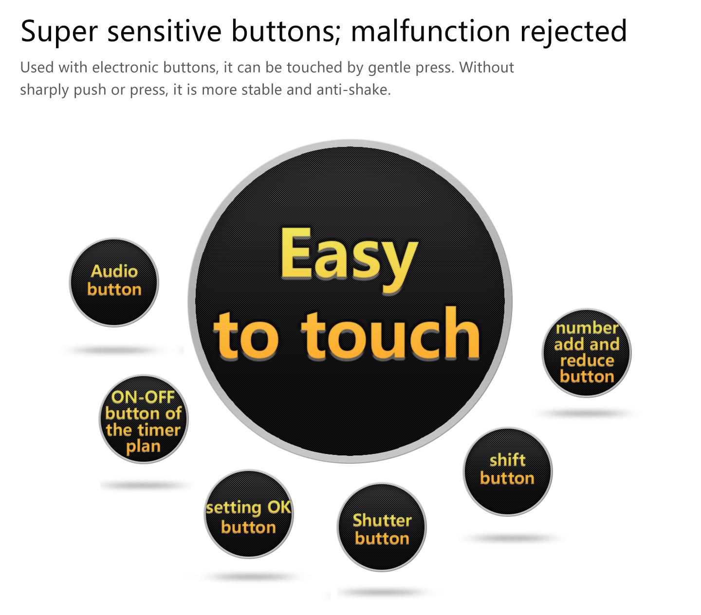 Suer sensitive buttons; malfunction rejected